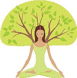 Yoga Hatha Petts Wood
